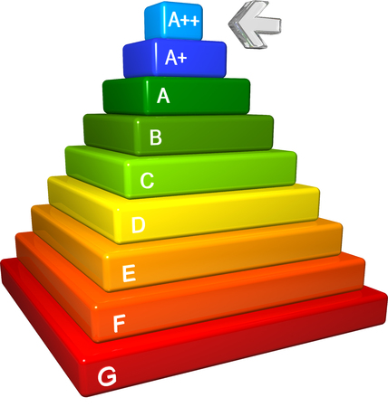 energy performance certificate: Energy Performance Certificate pyramid with arrow