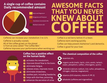 世界のコーヒーのインフォ グラフィック