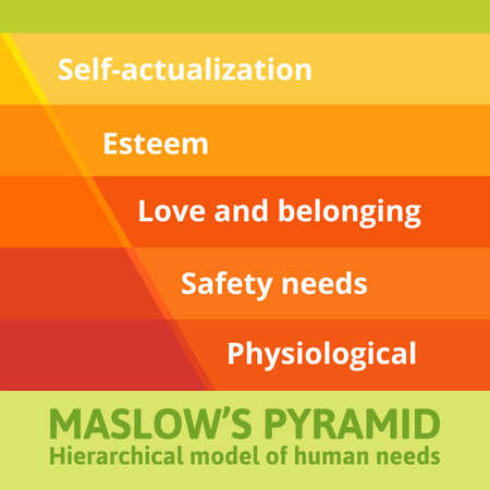 prestige: Maslow pyramid of needs.