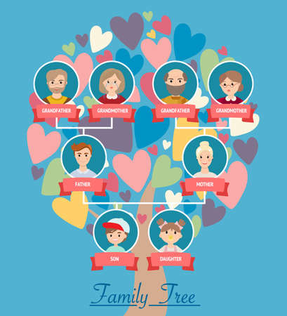 grandchildren: illustration of concept of family tree with colorful heart leaves. Big family three generations tree from grandparents to grandchildren. Cute family portraits