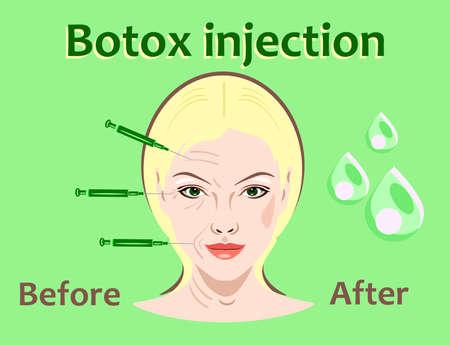 Human face enhancement procedure illustration.