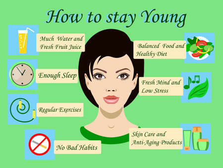 Vector illustration with advice how to stay young and a face of a girl and icons of healthy life