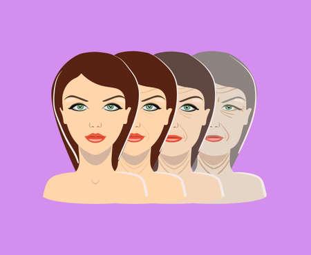 Processo di invecchiamento vettoriale. Quattro fasi del viso che cambiano sullo sfondo viola isolato