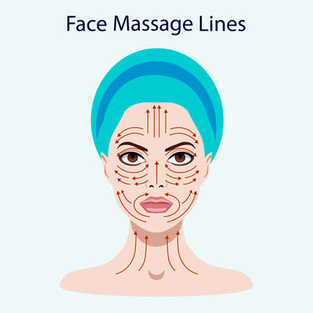 Vector illustration coloured set of face massage instructions isolated on the white 일러스트