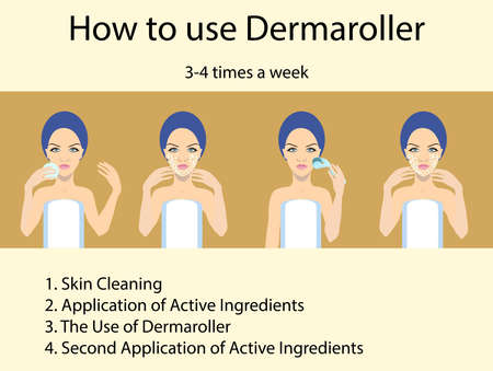 How to use dermalroller, instruction, vector illustration