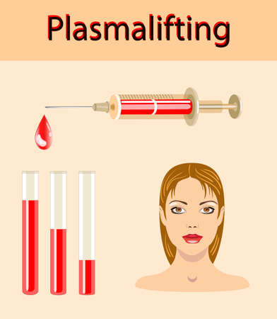 Cosmetology and beauty vector illustration. Beautiful woman having plasma lifting injection and injector