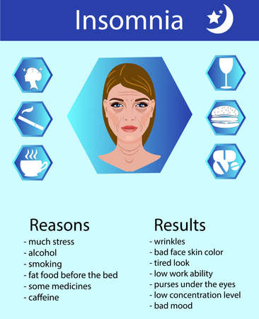 Reasons and results of insomnia, vector illustration Ilustração