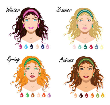 Vector illustration with set of appearance types isolated