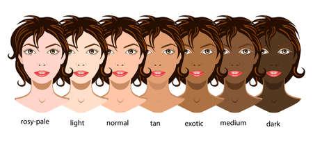 Un conjunto de vectores de seis tipos de piel, desde pálida hasta exótica aislada