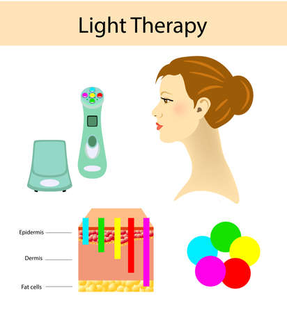 Light therapy diagram, vector illustration with length of waves and face of a girl