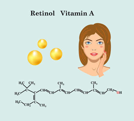 Retinol Vitamin A formula and face of girl