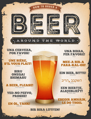Illustration of a vintage poster with grunge texture, mouth watering beer glass, and a beer please text in many languages