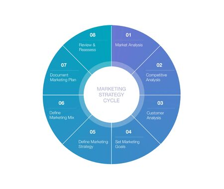 Marketing Strategy Lifecycle Diagram Infographic Stock fotó