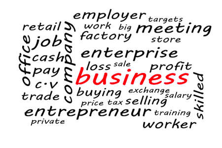 Wordcloud langauge and word concepts for business