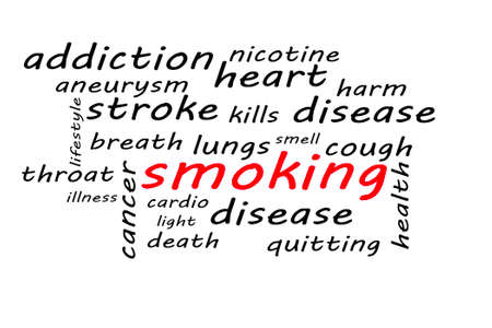 Wordcloud langauge and word concepts for smoking