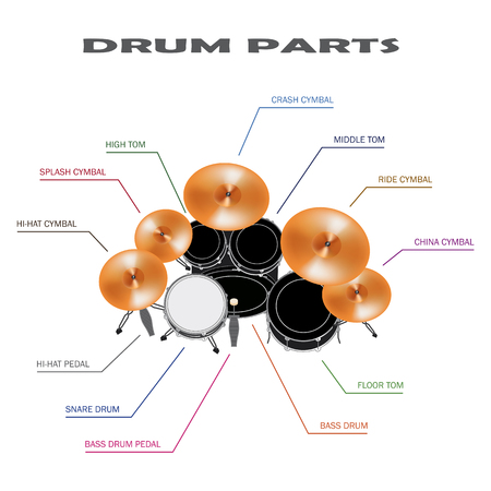 infographic of drum parts on white background 矢量图像