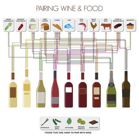 페어링 음식 인포 그래픽 와인 가장 일반적인를 일러스트