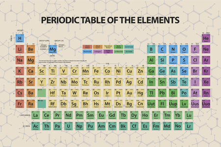 Periodic table of the elements on chemical background