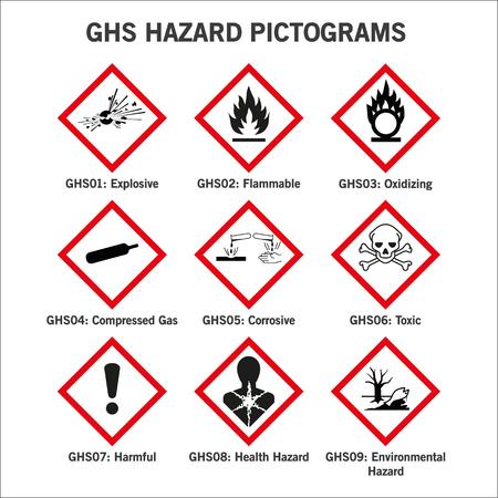 Ensemble de pictogrammes de danger du système harmonisé à l'échelle mondiale sur fond blanc