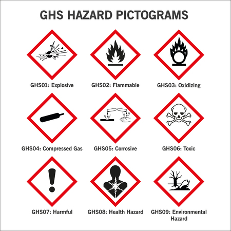 set of globally harmonized system hazard pictograms on white background 写真素材 - 103591969
