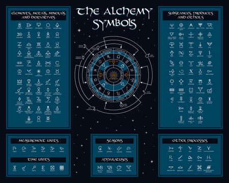collection of alchemical symbols on dark background