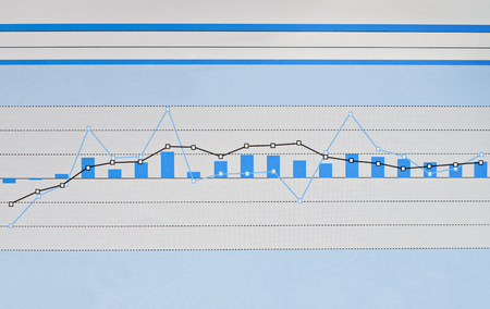 planar: One bar chart and two line charts representing the same data