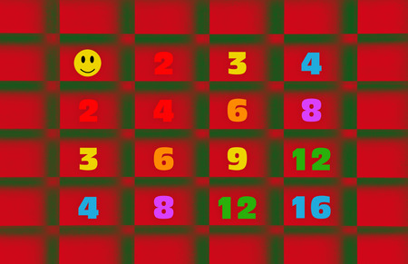 practice primary: Conceptual illustration representing multiplication of numbers