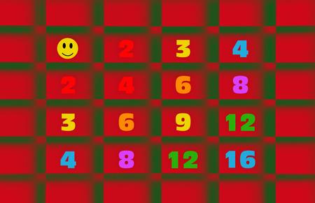 multiplicacion: Ilustración conceptual que representa la multiplicación de números
