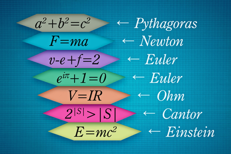 changed: List of several famous mathematical equations that changed the world Stock Photo