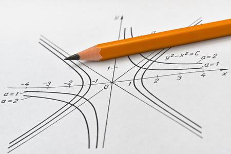 いくつかの曲線は双曲線と座標軸のクローズ アップ