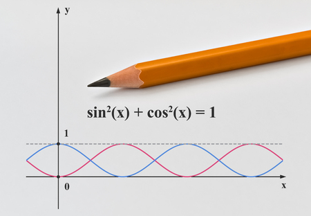 Graph of two trigonometric functions and a pencil on bright background