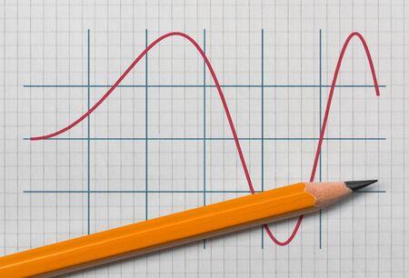 Gráfico de una función sinusoidal y un lápiz sobre fondo brillante