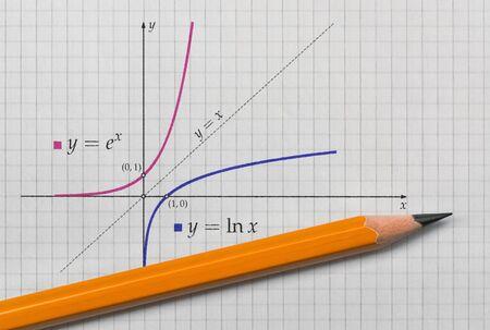 Exponentielle und natürliche logarithmische Funktion auf hellem Hintergrund aufgetragen