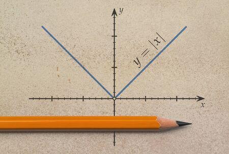 Ołówek i wykres funkcji wartości bezwzględnej na tle grunge