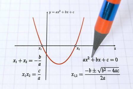 Graphique d'une parabole et fonction quadratique avec formule de solution de racines