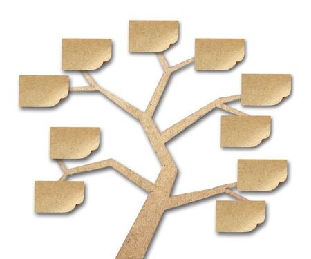 tree diagram: note adesive su albero fatto di bastone artigianale di carta riciclata Archivio Fotografico