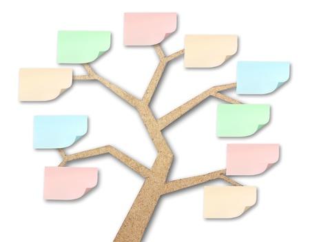 tree diagram: note appiccicose sul albero fatte di bastone artigianale di carta riciclata Archivio Fotografico