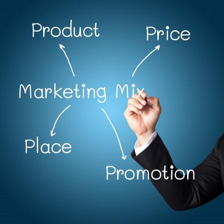hand writing a strategy marketing diagram
