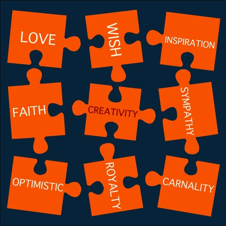 Vector of jigsaw puzzle pieces with words on the topic of creativity Vector