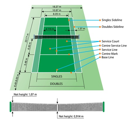 tennis court: Tennis court with dimensions