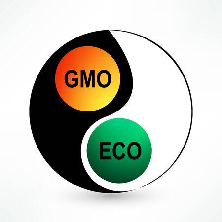 gmo: balance environmental and GMO