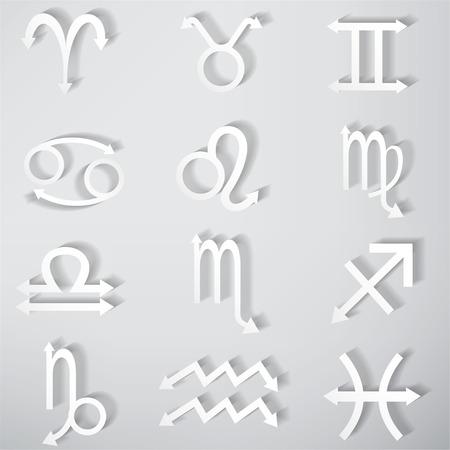 predicting: Horoscope Zodiac sign