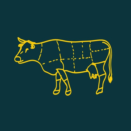 udders: cow meat Illustration