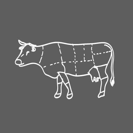 cut short: Cuts of beef vector illustration