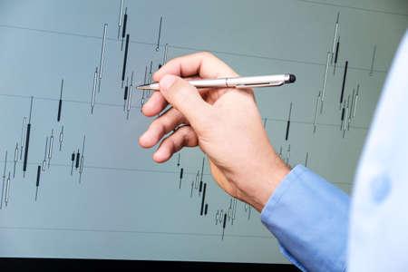 Chartanalyse auf Candlestick-Chart