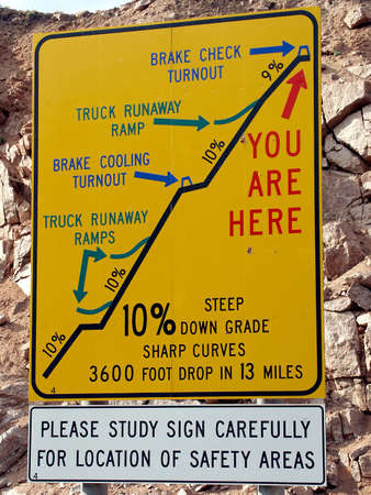 Slope Panel - Emergency and safety instruction for the downhill mountain road which is only open in Summer time