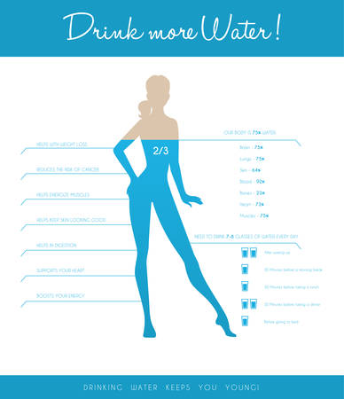 full body woman: Vector illustration of Drink more water every day