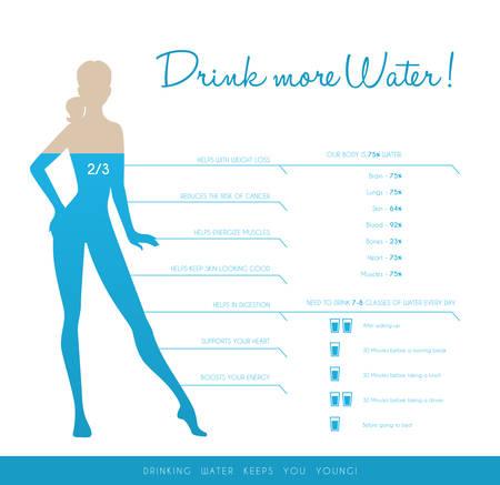 Illustrazione vettoriale di bere più acqua ogni giorno Archivio Fotografico - 34141858