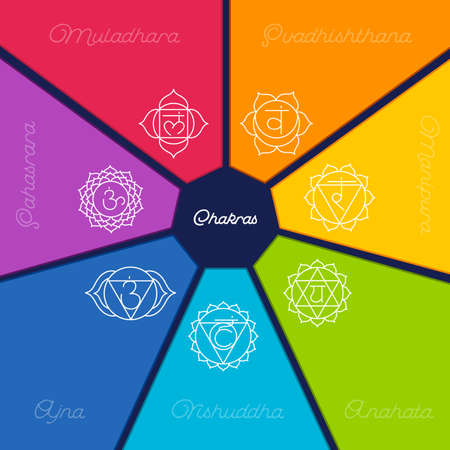 Vector illustration of Chakras set Illustration