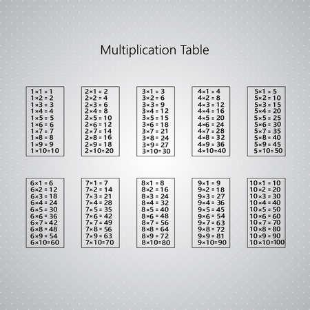 multiplicaci�n: Tabla de multiplicar gris dise�o moderno. Ilustraci�n vectorial